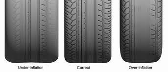 How important is tyre pressure?